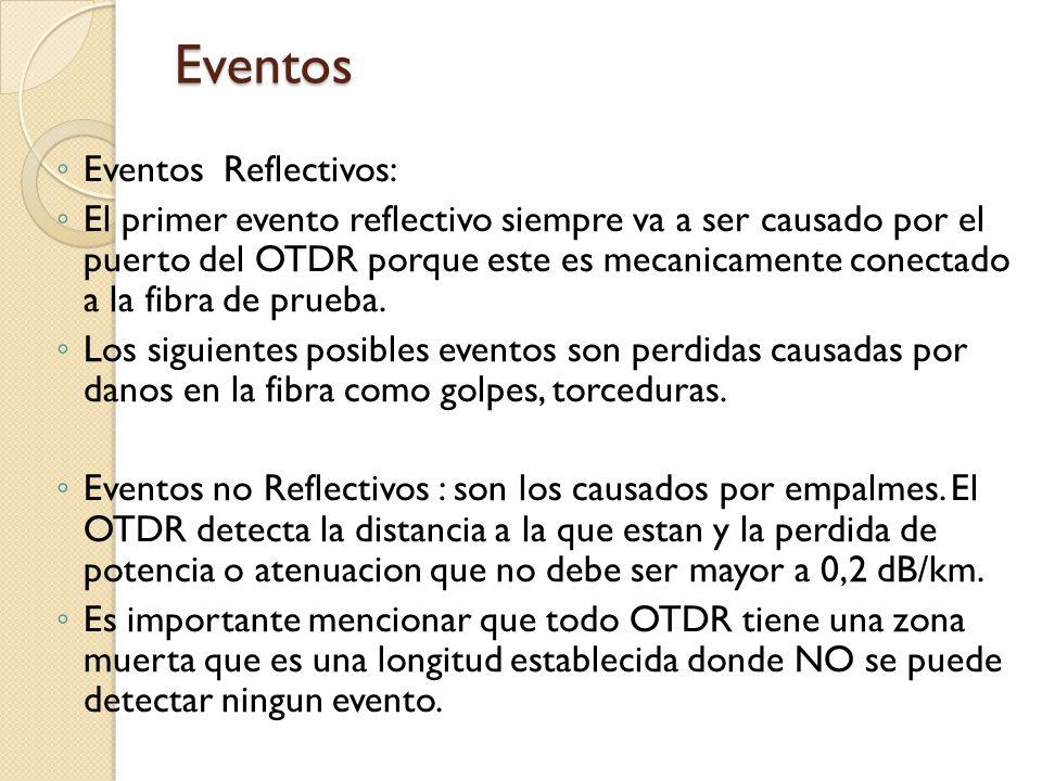 Eventos Eventos Reflectivos: