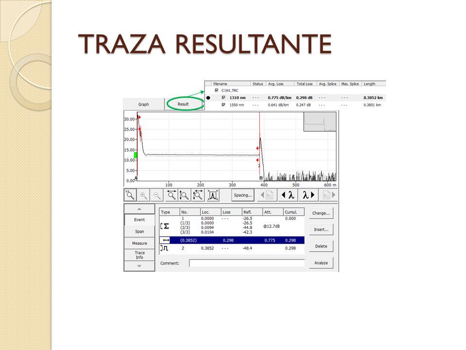 TRAZA RESULTANTE La traza resultante indica las pérdidas en cada evento detectado y la distancia a la que este se encuentra.