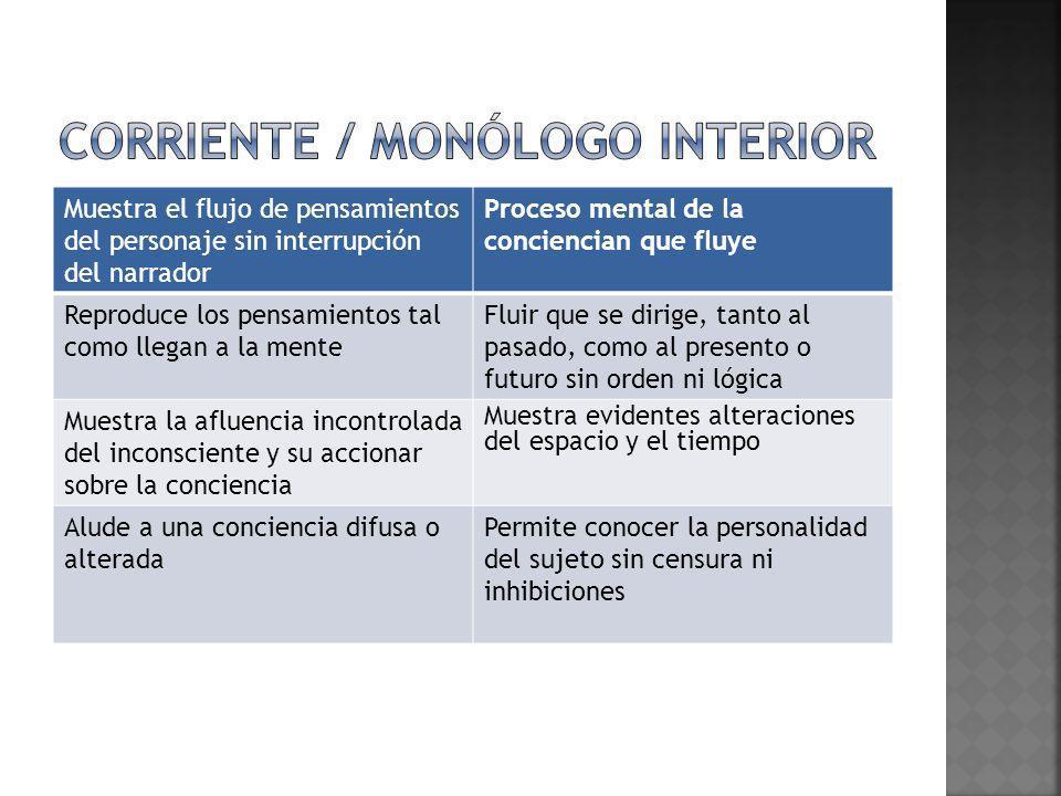 Corriente / monólogo interior