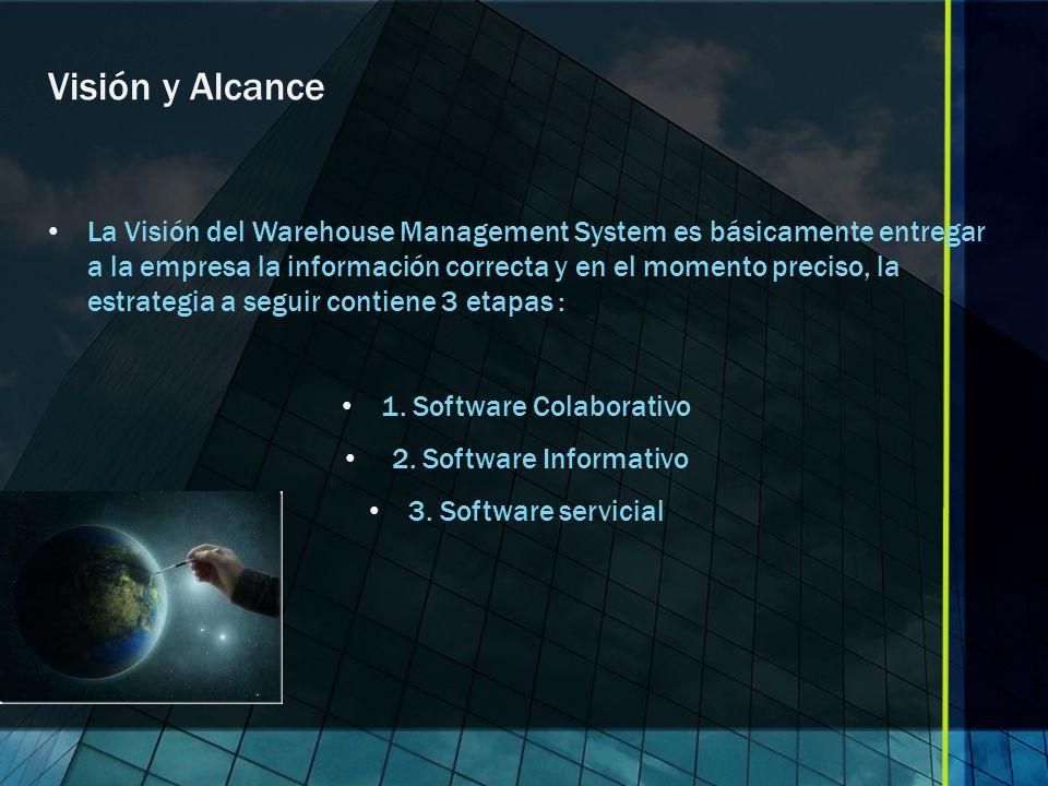 1. Software Colaborativo