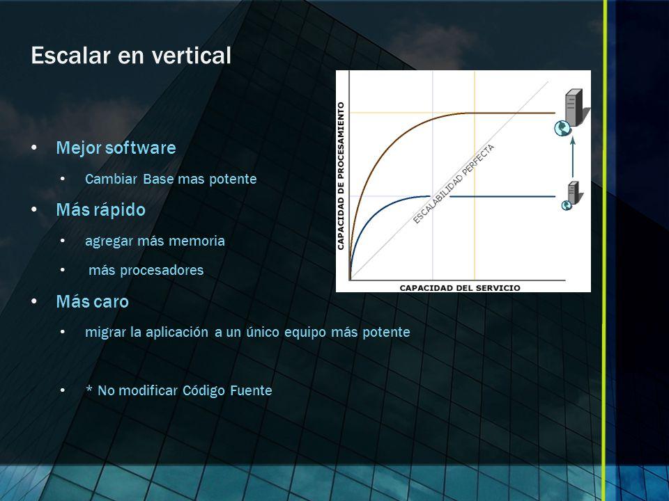 Escalar en vertical Mejor software Más rápido Más caro