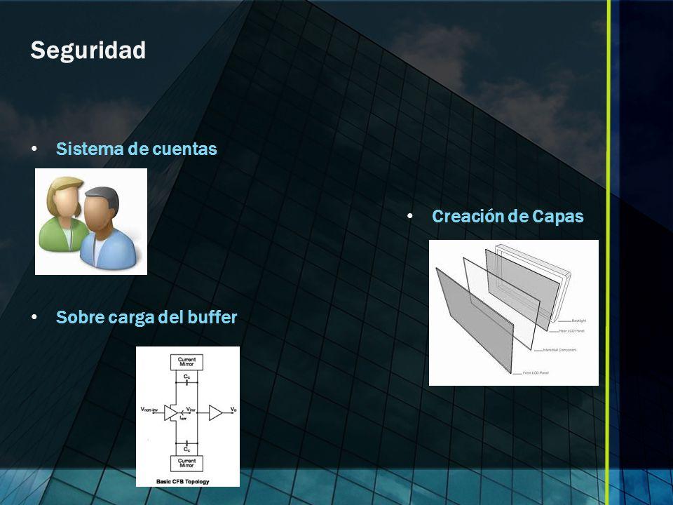 Seguridad Sistema de cuentas Creación de Capas Sobre carga del buffer