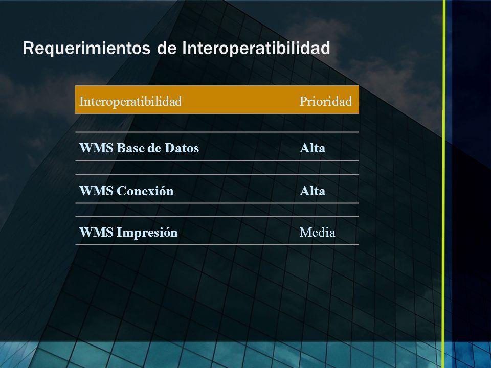 Requerimientos de Interoperatibilidad