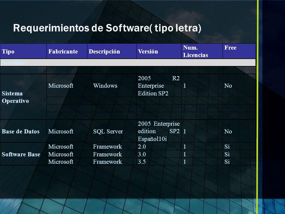 Requerimientos de Software( tipo letra)