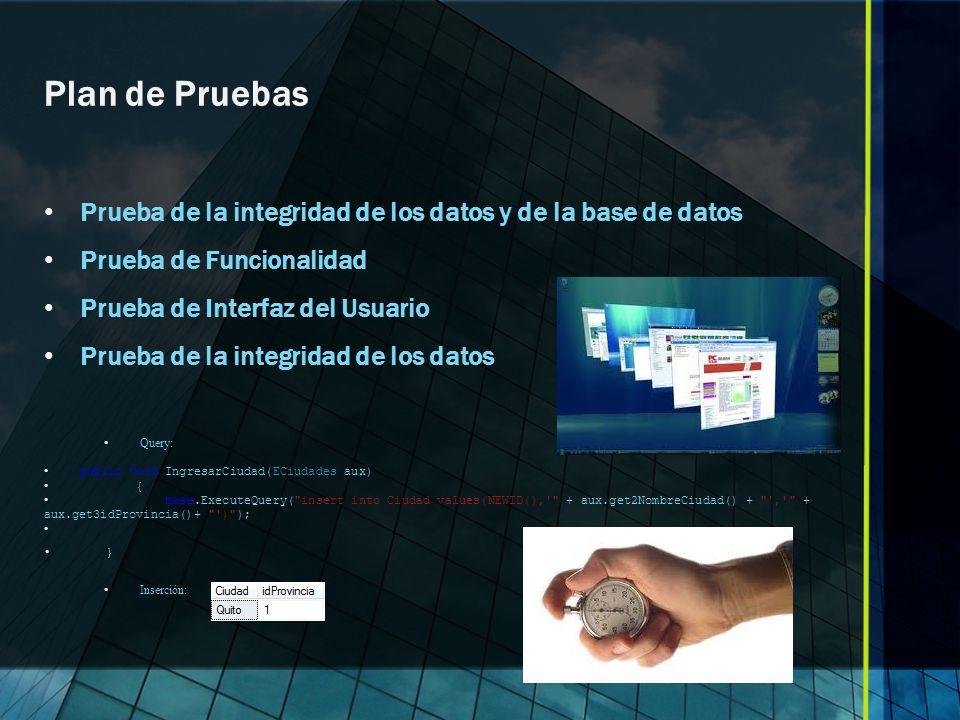 Plan de Pruebas Prueba de la integridad de los datos y de la base de datos. Prueba de Funcionalidad.