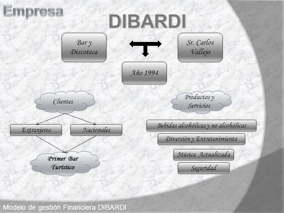 DIBARDI Empresa Bar y Discoteca Sr. Carlos Vallejo Año 1994 Clientes