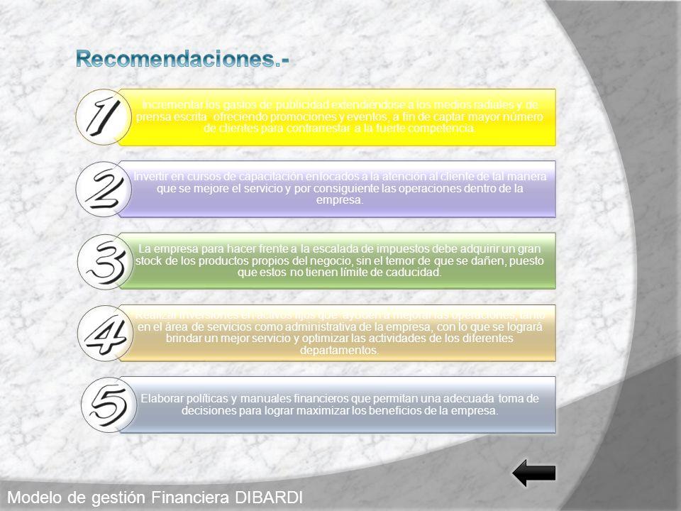 Recomendaciones.- Modelo de gestión Financiera DIBARDI