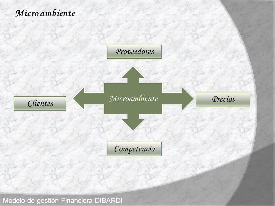 Micro ambiente Proveedores Microambiente Precios Clientes Competencia