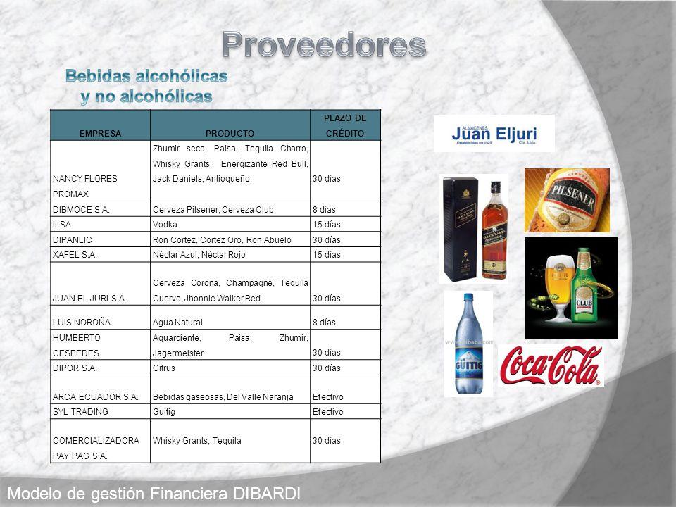 Proveedores Bebidas alcohólicas y no alcohólicas