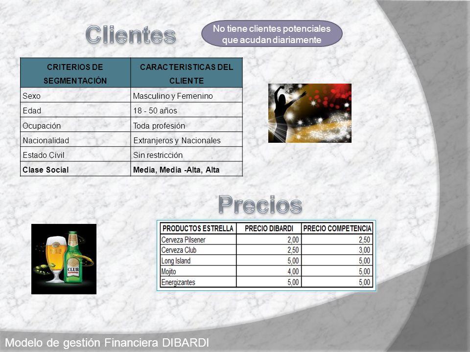 CRITERIOS DE SEGMENTACIÓN CARACTERISTICAS DEL CLIENTE