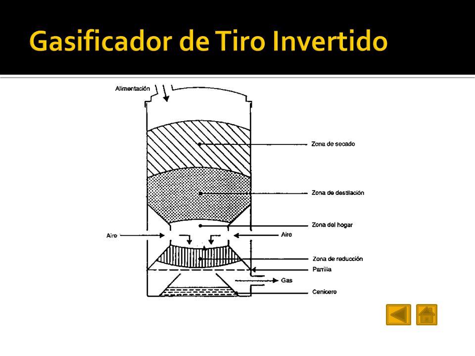 Gasificador de Tiro Invertido