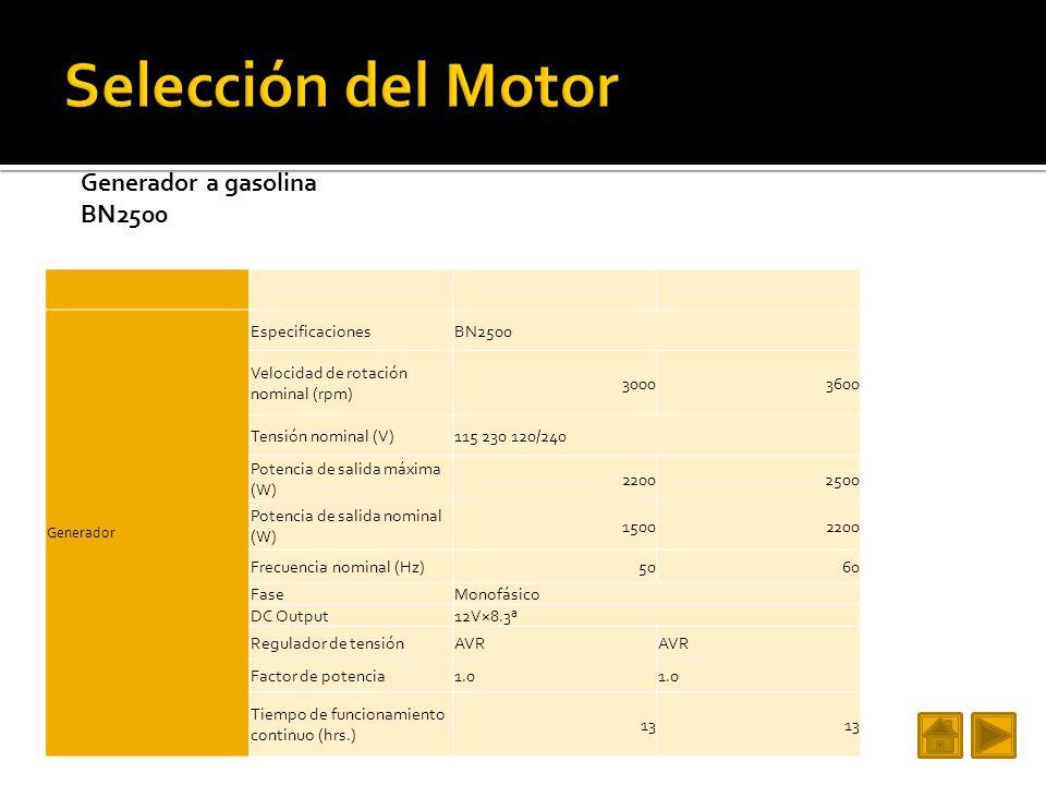 Selección del Motor Generador a gasolina BN2500 Especificaciones