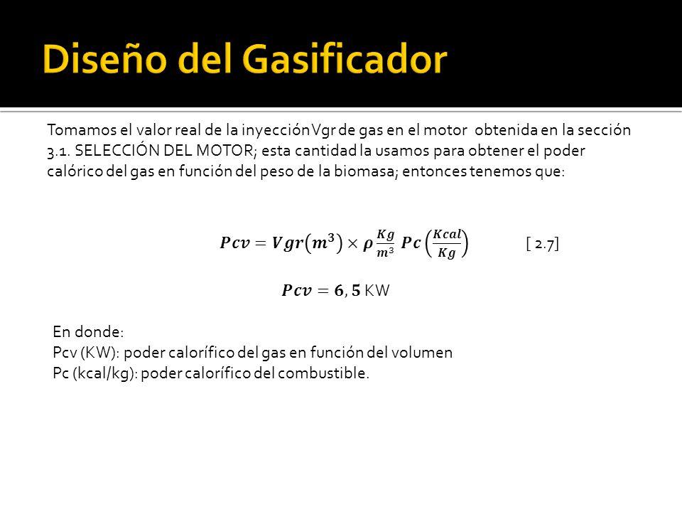 Diseño del Gasificador