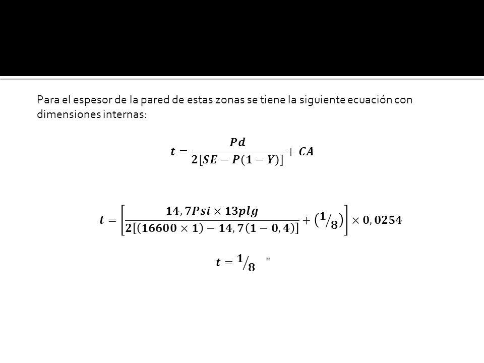 Para el espesor de la pared de estas zonas se tiene la siguiente ecuación con dimensiones internas: