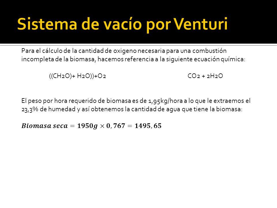 Sistema de vacío por Venturi