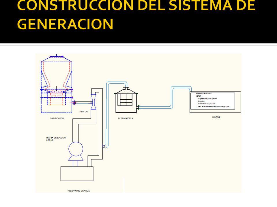 CONSTRUCCION DEL SISTEMA DE GENERACION