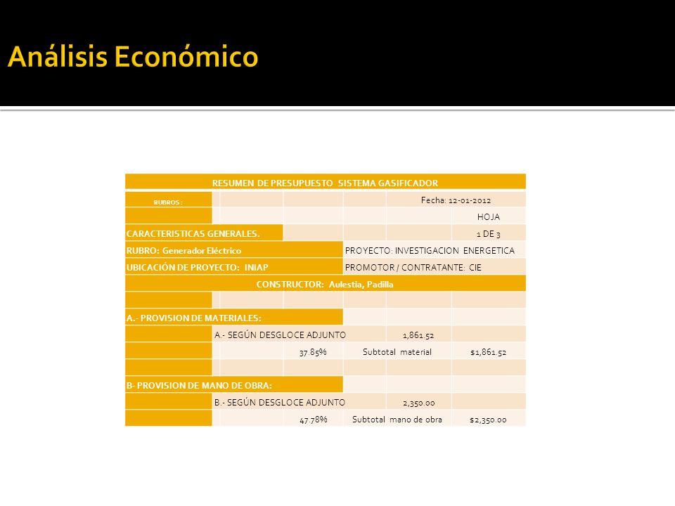 Análisis Económico RESUMEN DE PRESUPUESTO SISTEMA GASIFICADOR