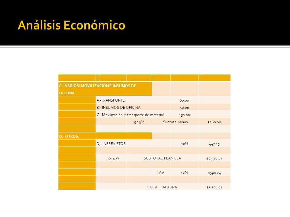 Análisis Económico C.- VARIOS: MOVILIZACION E INSUMOS DE OFICINA