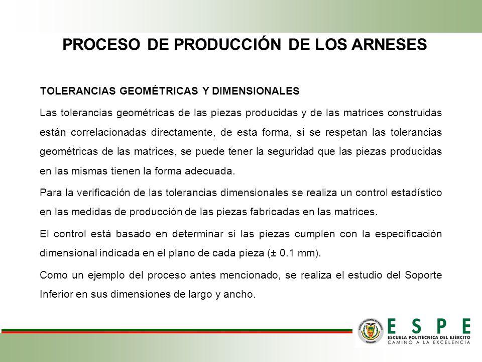 PROCESO DE PRODUCCIÓN DE LOS ARNESES