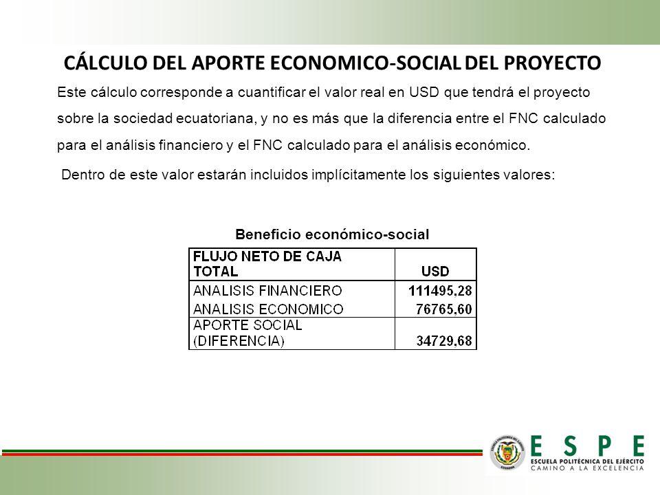 CÁLCULO DEL APORTE ECONOMICO-SOCIAL DEL PROYECTO