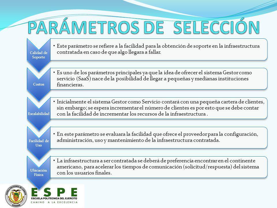 PARÁMETROS DE SELECCIÓN