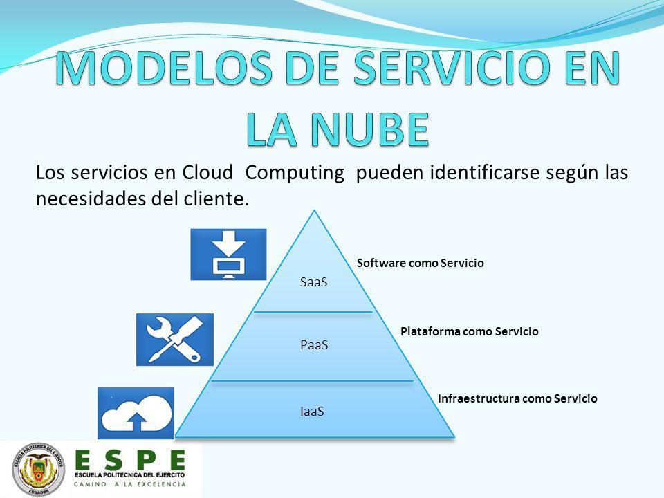 MODELOS DE SERVICIO EN LA NUBE