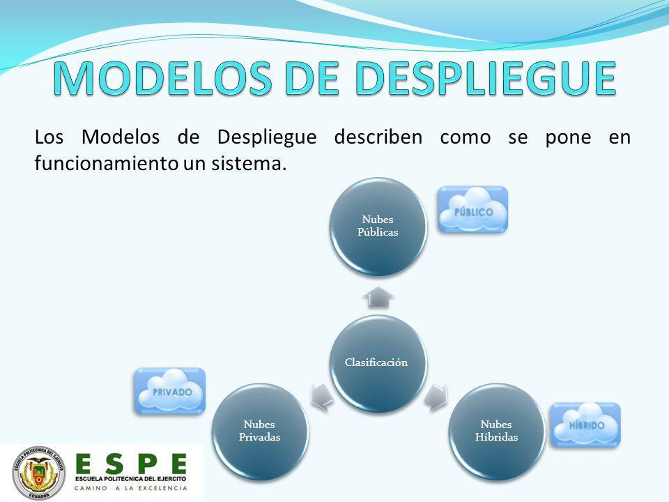 MODELOS DE DESPLIEGUE Los Modelos de Despliegue describen como se pone en funcionamiento un sistema.