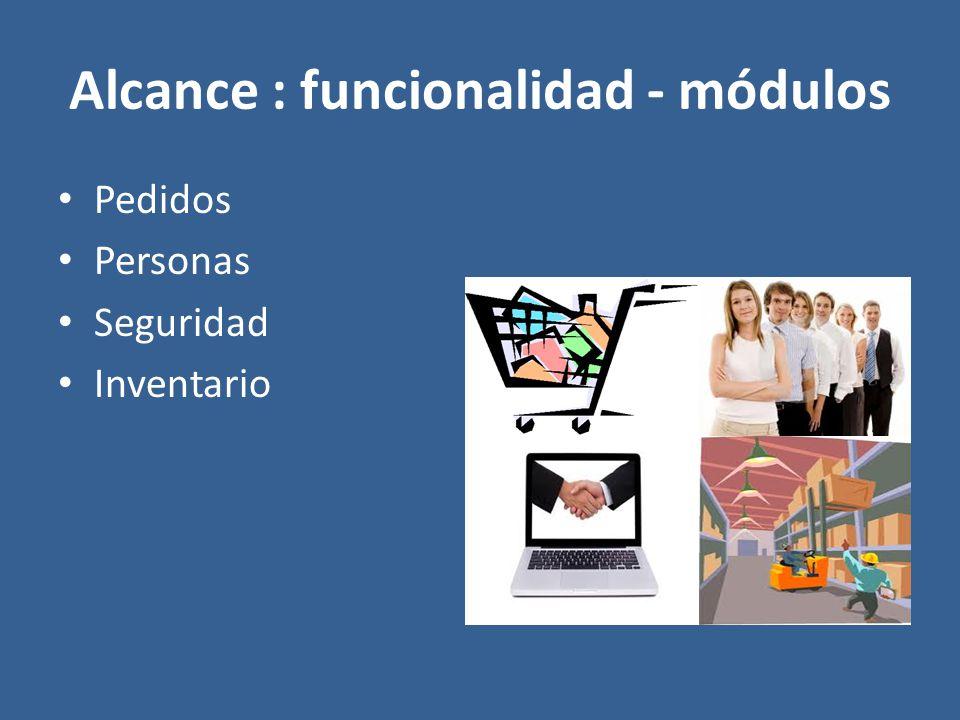 Alcance : funcionalidad - módulos