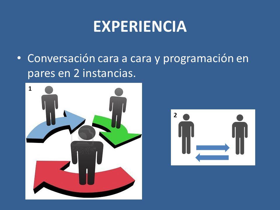EXPERIENCIA Conversación cara a cara y programación en pares en 2 instancias. 1 2