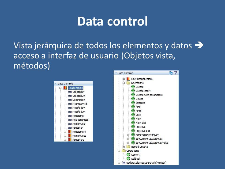 Data control Vista jerárquica de todos los elementos y datos  acceso a interfaz de usuario (Objetos vista, métodos)