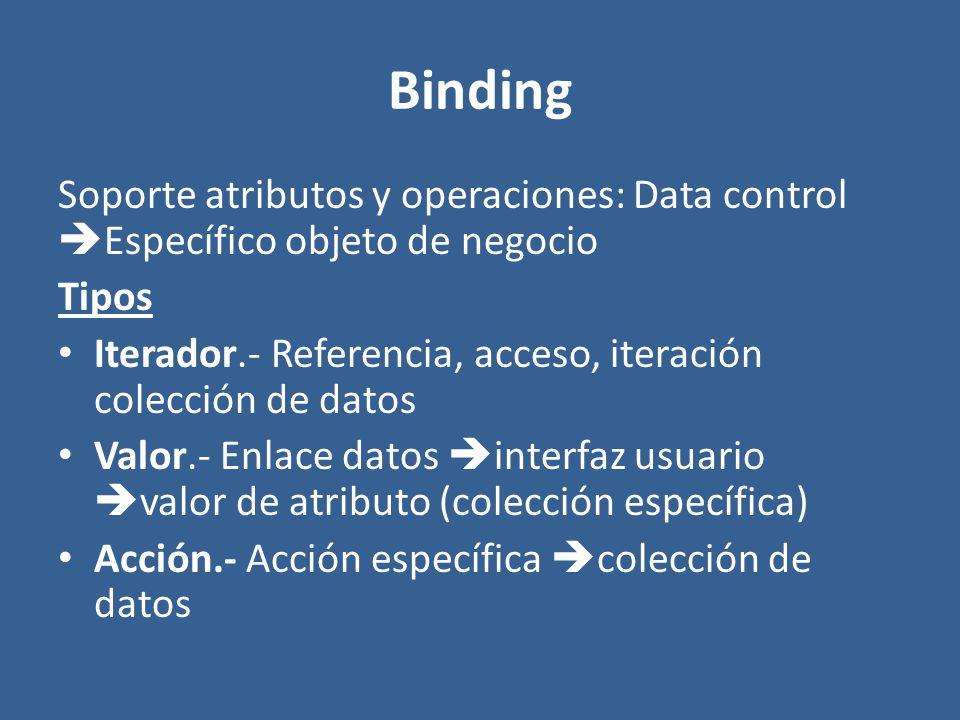Binding Soporte atributos y operaciones: Data control Específico objeto de negocio. Tipos.