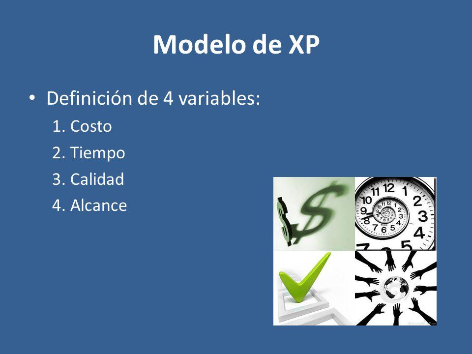 Modelo de XP Definición de 4 variables: 1. Costo 2. Tiempo 3. Calidad