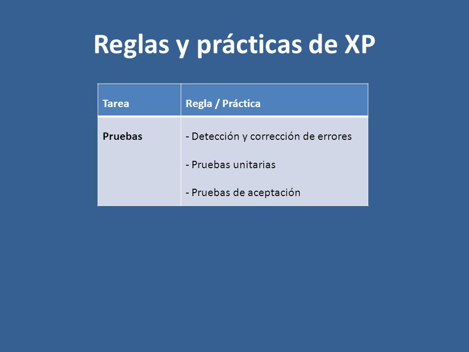 Reglas y prácticas de XP