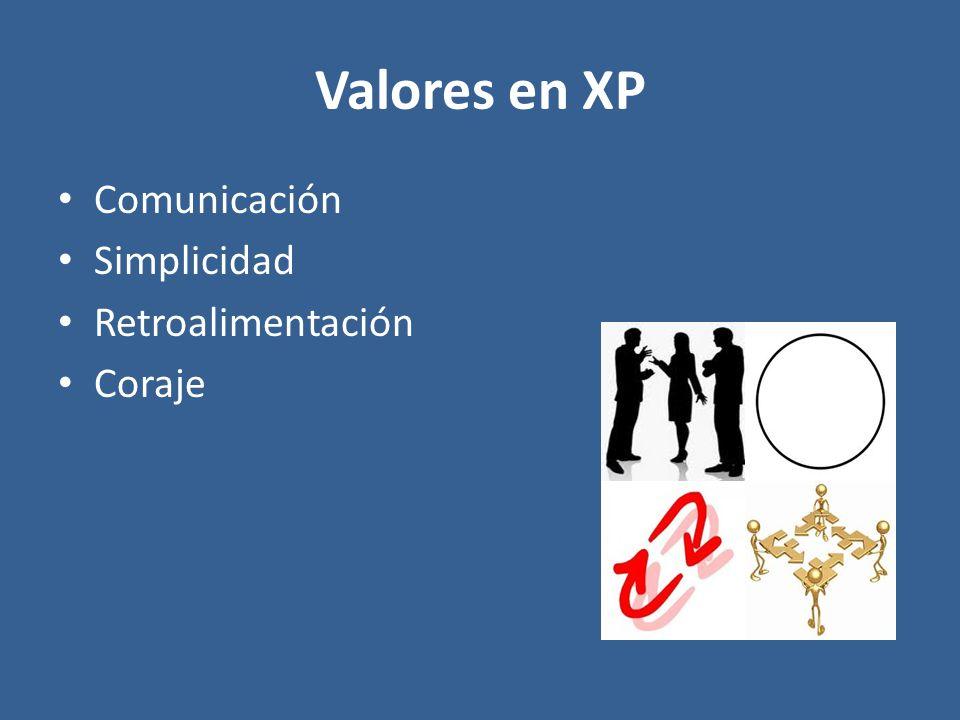 Valores en XP Comunicación Simplicidad Retroalimentación Coraje