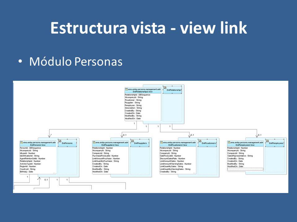 Estructura vista - view link