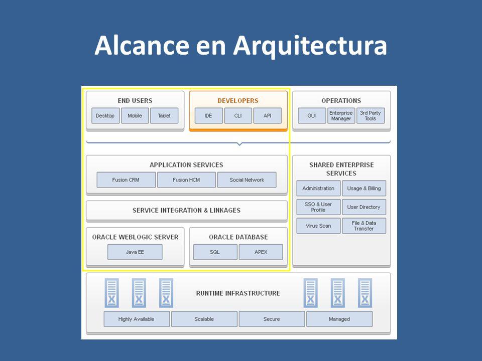 Alcance en Arquitectura