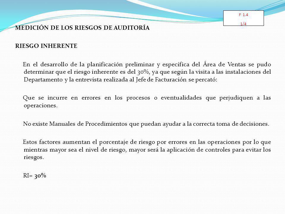 MEDICIÓN DE LOS RIESGOS DE AUDITORÍA RIESGO INHERENTE