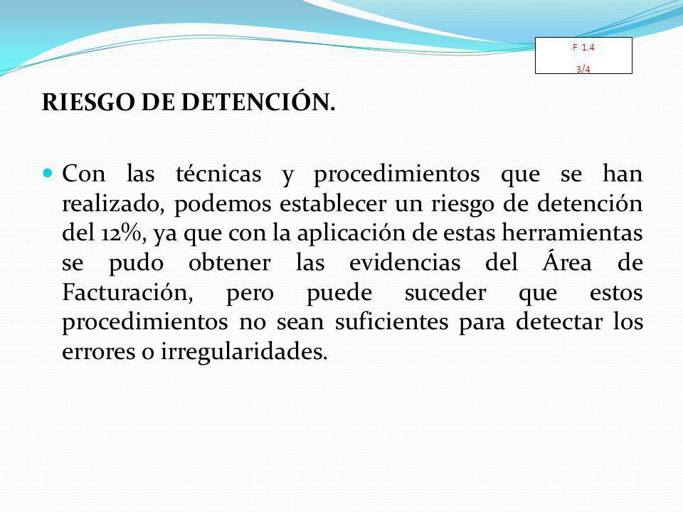 F 1.4 3/4. RIESGO DE DETENCIÓN.