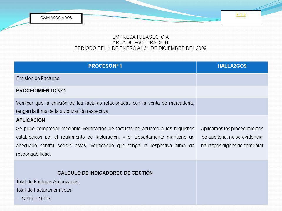 PERÍODO DEL 1 DE ENERO AL 31 DE DICIEMBRE DEL 2009 PROCESO Nº 1