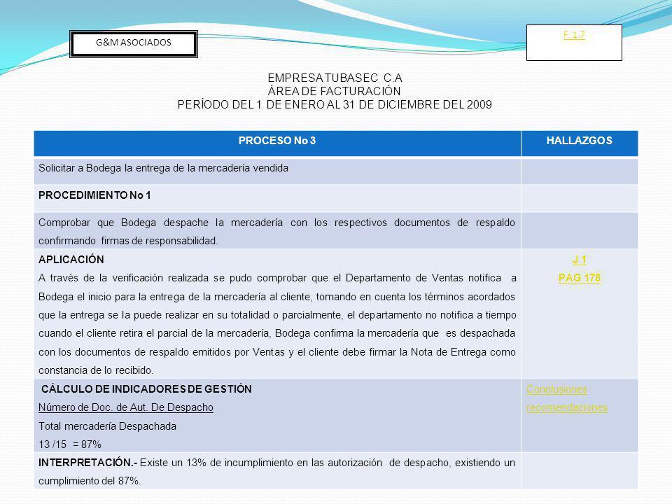 PERÍODO DEL 1 DE ENERO AL 31 DE DICIEMBRE DEL 2009
