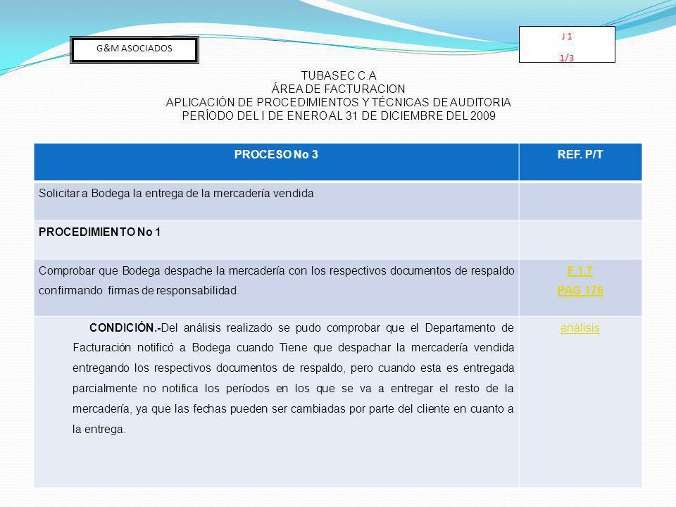 APLICACIÓN DE PROCEDIMIENTOS Y TÉCNICAS DE AUDITORIA