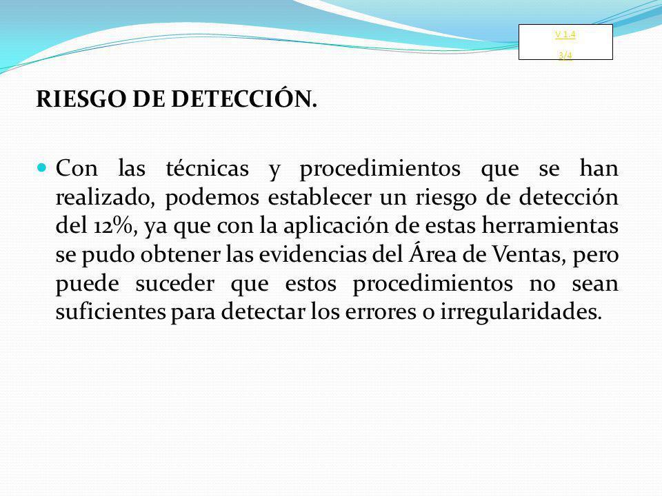 V 1.4 3/4. RIESGO DE DETECCIÓN.