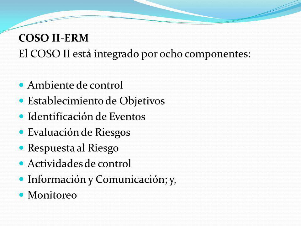 COSO II-ERM El COSO II está integrado por ocho componentes: Ambiente de control. Establecimiento de Objetivos.