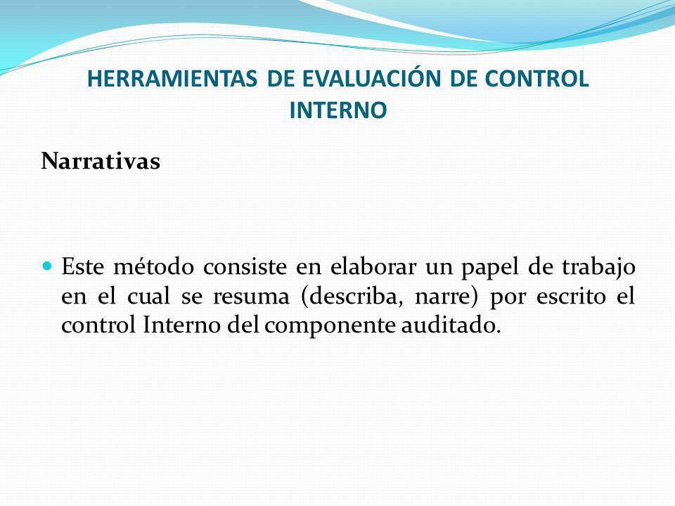 HERRAMIENTAS DE EVALUACIÓN DE CONTROL INTERNO