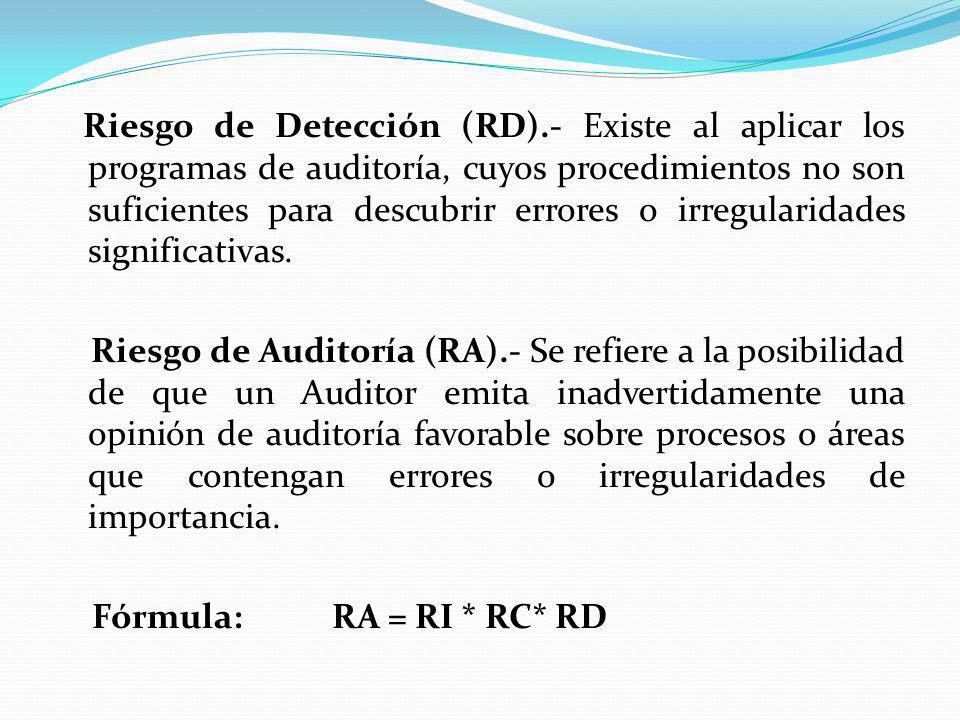 Riesgo de Detección (RD)