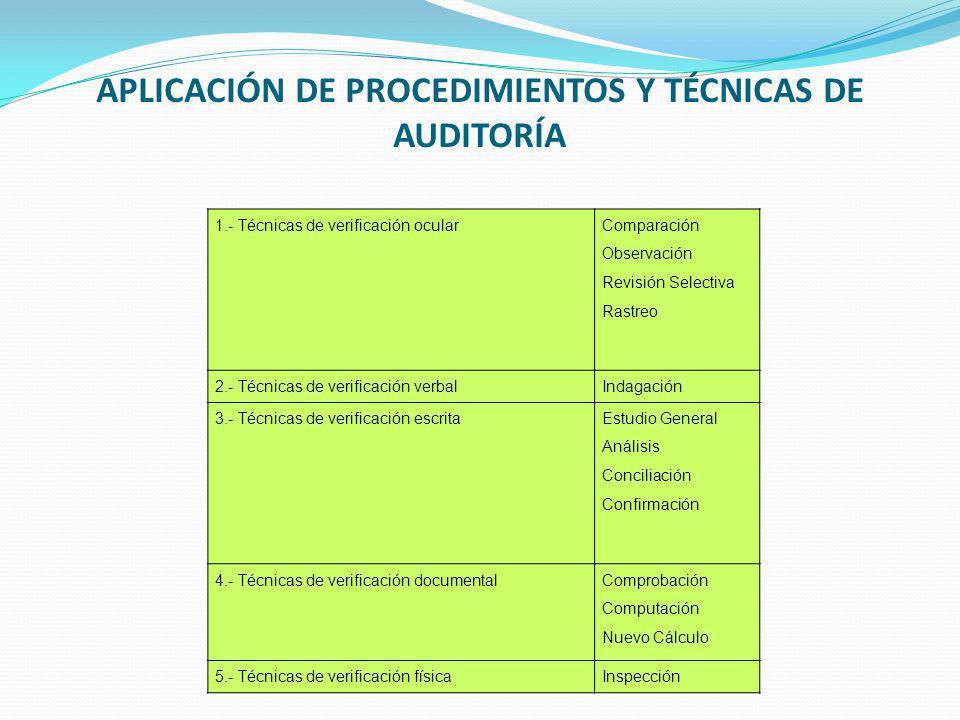 APLICACIÓN DE PROCEDIMIENTOS Y TÉCNICAS DE AUDITORÍA