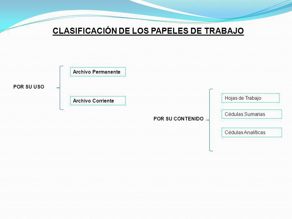 CLASIFICACIÓN DE LOS PAPELES DE TRABAJO
