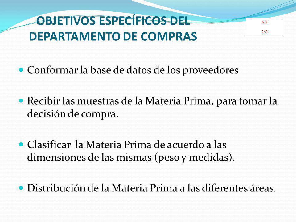 OBJETIVOS ESPECÍFICOS DEL DEPARTAMENTO DE COMPRAS