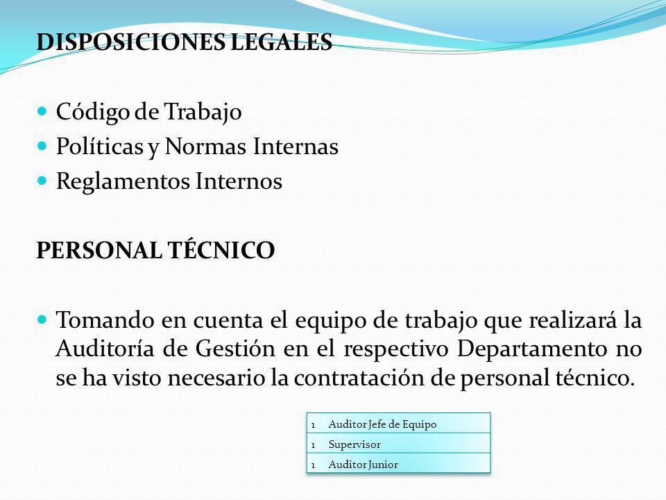 DISPOSICIONES LEGALES Código de Trabajo Políticas y Normas Internas