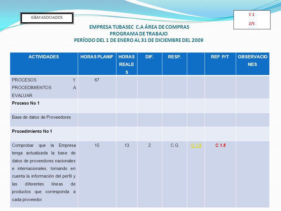 C 1 2/5. G&M ASOCIADOS. EMPRESA TUBASEC C.A ÁREA DE COMPRAS PROGRAMA DE TRABAJO PERÍODO DEL 1 DE ENERO AL 31 DE DICIEMBRE DEL 2009.
